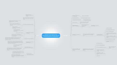 Mind Map: Strategische und organisatorische Überlegungen zu einem innovativen Bildungs- und Technologieansatz im Unternehmen