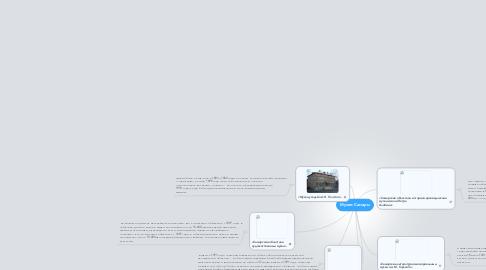 Mind Map: Музеи Самары