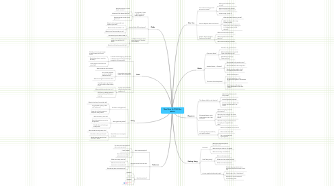 Mind Map: New Ideas for Old Video