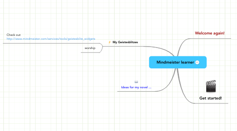Mind Map: Mindmeister learner