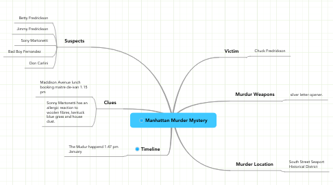 Mind Map: Manhattan Murder Mystery