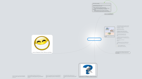 Mind Map: Milgram eksperimentet