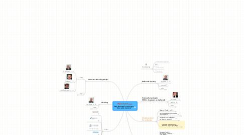 Mind Map: P&O Strategisch Jaarcongres 'Visie op de toekomst'