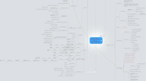 """Mind Map: Запуск проекта  """"Печь для дачи своими руками""""  (Курс видеоуроков ) ссылка на введение"""