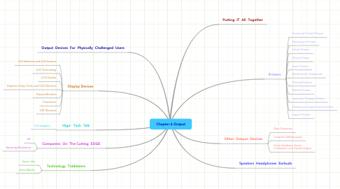 Mind Map: Chapter 6 Output