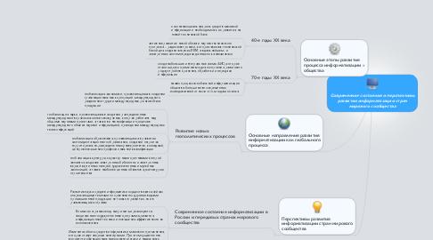 Mind Map: Современное состояние и перспективыразвития информатизации странмирового сообщества