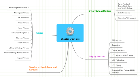 Mind Map: Chapter 6 Out put