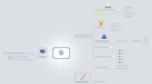 Mind Map: Technological Tools