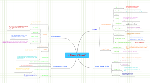 """Mind Map: Chapter 6 """"Output"""""""