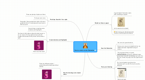 Mind Map: How to create a vector Illustration