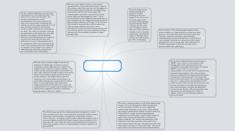 Mind Map: How does your media product