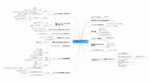 Mind Map: UI, 操作性に 関する アイデア