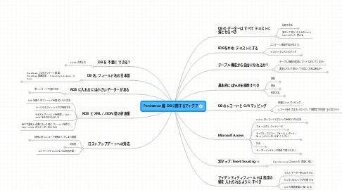 Mind Map: Persistence 層, DB に関するアイデア