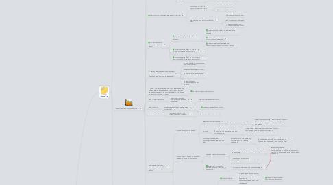 Mind Map: ТЕХНИЧЕСКИЙ, АНАЛИТИКА ЮЗАБИЛИТИ