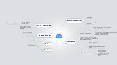 Mind Map: Emotie