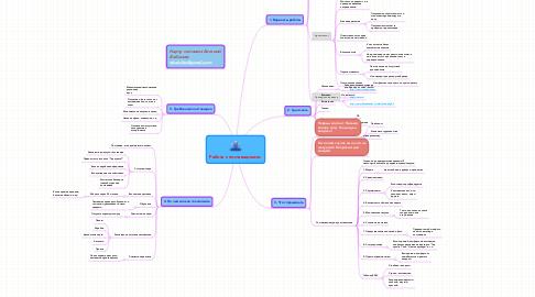 Mind Map: Работа с поставщиками.