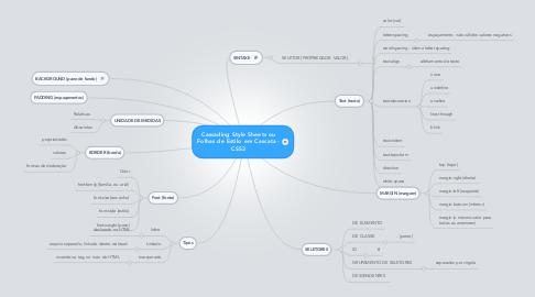 Mind Map: Cascading Style Sheets ou Folhas de Estilo em Cascata - CSS3