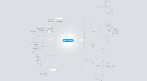 Mind Map: Ciência da Computação