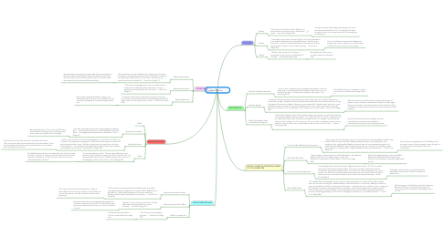 "Mind Map: ""Boo"" Radley"