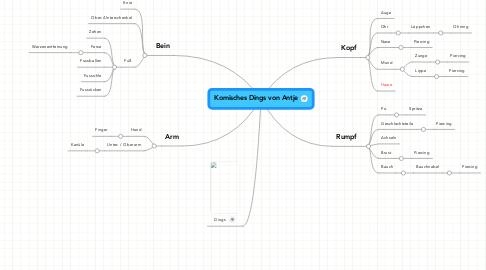Mind Map: Komisches Dings von Antje