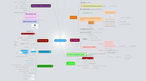 Mind Map: Liens santé travail 2013