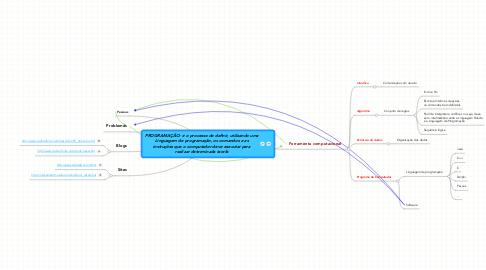 Mind Map: PROGRAMAÇÃO: é o processo de definir, utilizando uma Linguagem de programação, os comandos e as instruções que o computador deve executar para realizar determinada tarefa