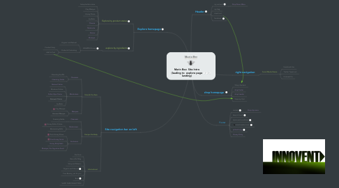 Mind Map: Marin Bee  Site Intro (leading to  explore page landing)