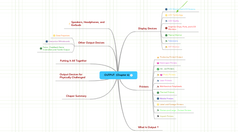Mind Map: OUTPUT  (Chapter 6)