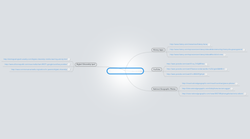 Mind Map: Websites for Ancient History