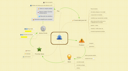 Mind Map: Educación Vial