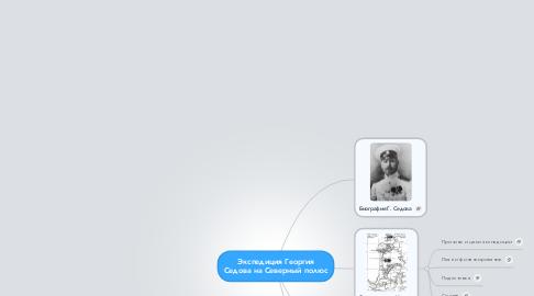 Mind Map: Экспедиция Георгия Седова на Северный полюс