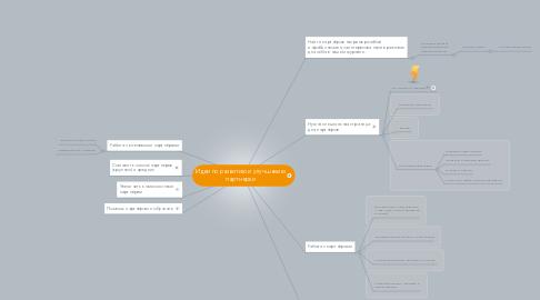 Mind Map: Идеи по развитию и улучшению партнерки