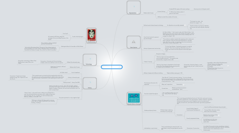 Mind Map: Chapters 1-3 Big ideas