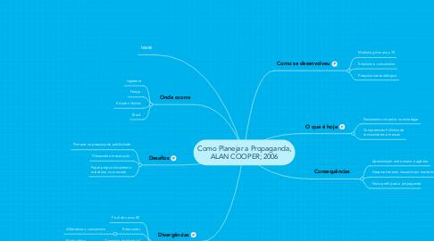 Mind Map: Como Planejar a Propaganda, ALAN COOPER; 2006