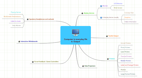 Mind Map: Computer in everyday life 6: Output