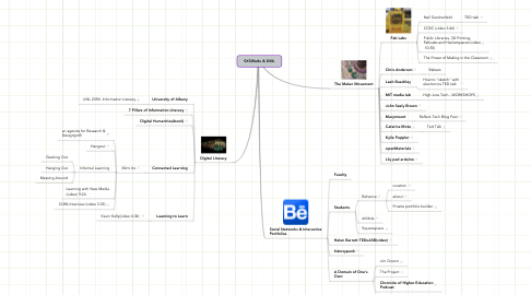 Mind Map: SXSWedu & DML