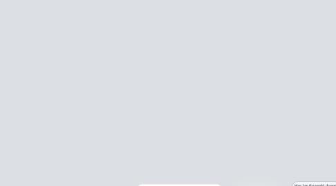 Mind Map: WPCTE: Media Literacy in theModern K-12 School