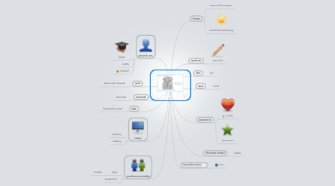 Mind Map: my special friend