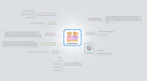 Mind Map: My Best Friend