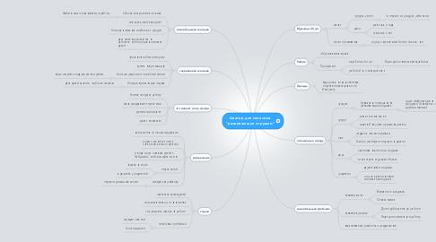"""Mind Map: Аватар для магазина """"развивающие игрушки"""""""