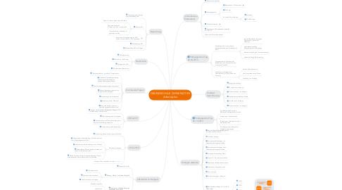 Mind Map: GRUNDSCHULE OHNE NOTEN Arbeitsplan