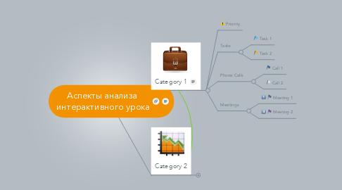 Mind Map: Аспекты анализа  интерактивного урока