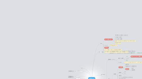 Mind Map: 検索改善UI