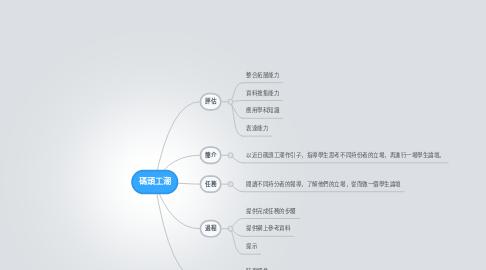 Mind Map: 碼頭工潮