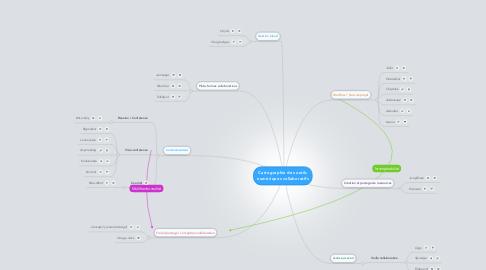 Mind Map: Cartographie des outils numériques collaboratifs