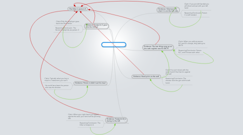 Mind Map: Murder Mystery - Diner