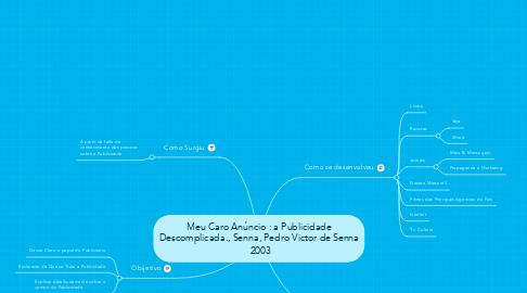 Mind Map: Meu Caro Anúncio : a Publicidade Descomplicada., Senna, Pedro Victor de Senna  2003
