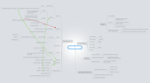 Mind Map: Organic Chemistry