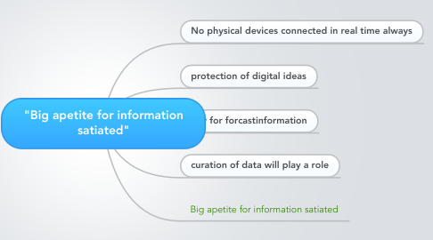"Mind Map: ""Big apetite for information satiated"""