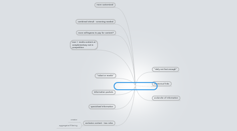 "Mind Map: ""Avalanche of Information"""